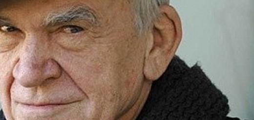 Milan Kundera - La vie est ailleurs