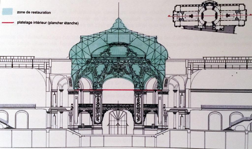 Zone de restauration de la Rotonde du Palais d'Antin